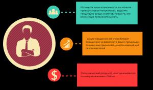 infographic15